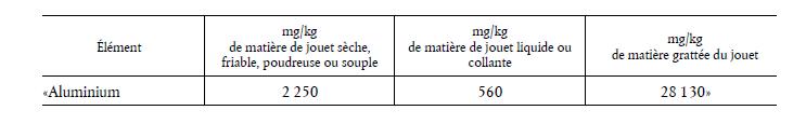 Directive 2019/1922 publiée au JOUE le 19 novembre 2019